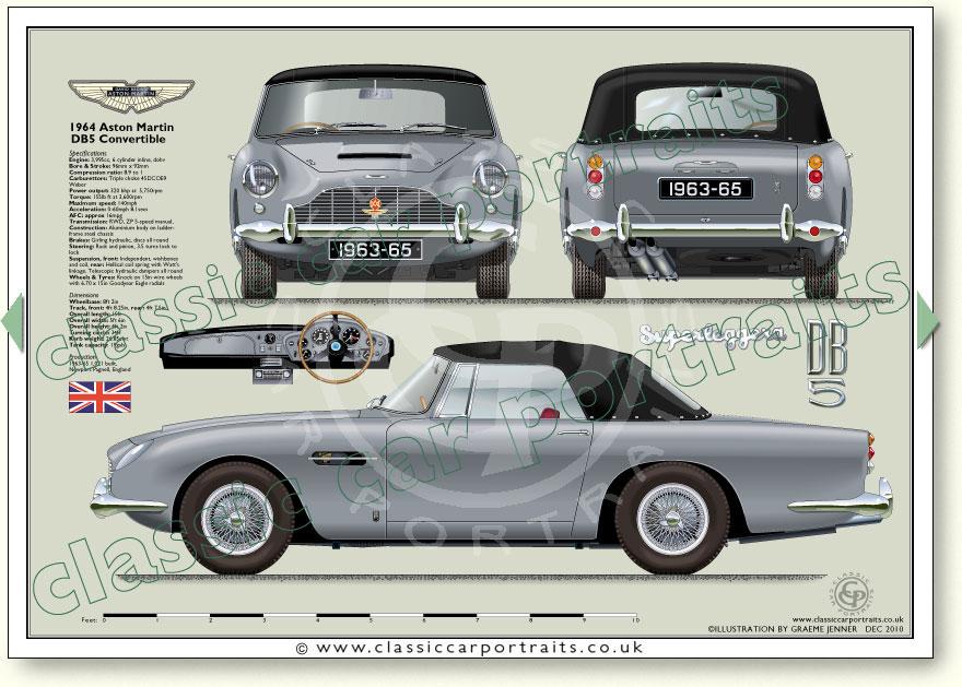 Aston Martin Db5 Volante 1963 65 Classic Car Portrait Print