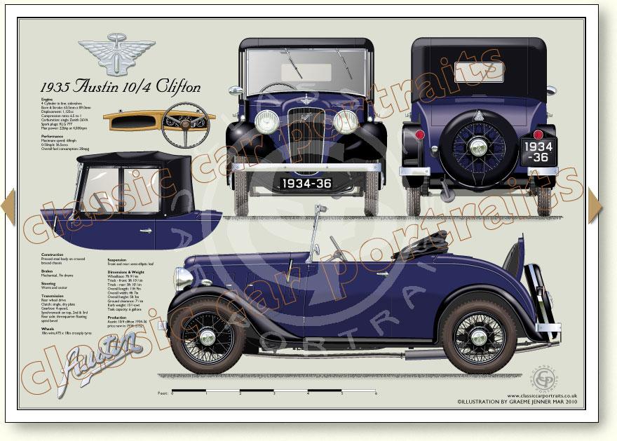 Austin 10  4 Clifton 1934