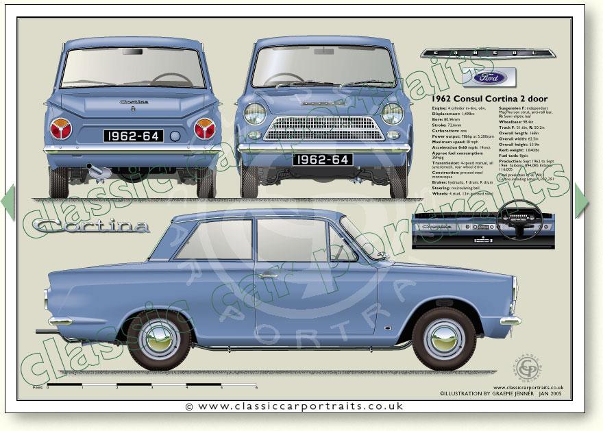 ford cortina mk1 1500 2dr 1962 64 pre airflow classic car portrait rh classiccarportraits co uk ford escort mk1 repair manual ford escort mk1 manual