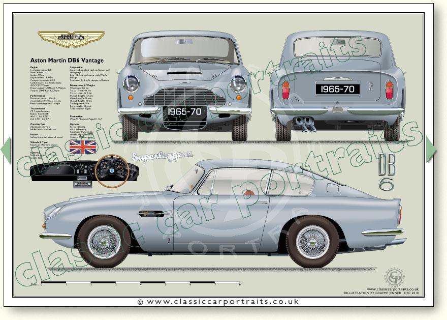 Aston Martin Db6 1965 70 Classic Car Portrait Print