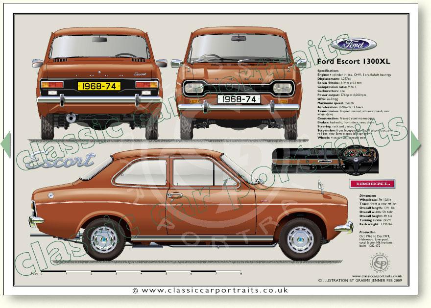 ford escort mk1 dimensions