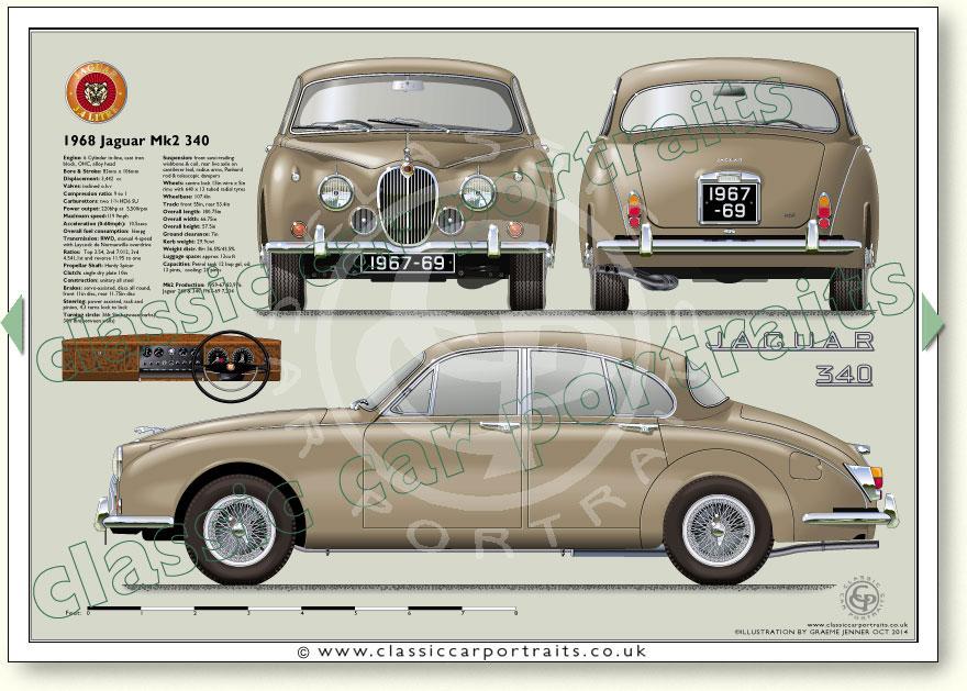 Jaguar    Mk2    Wiring       Diagram    Pores Co  Apktodownload