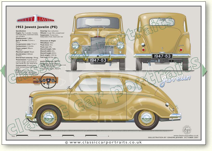 Jowett Javelin Car Jowett Javelin 1947 53 Classic