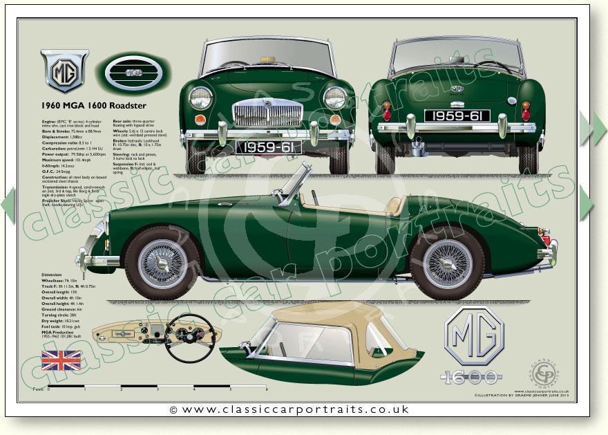 MG MGA 1600 | Cars | Pinterest | Cars, Vehicle and Austin healey